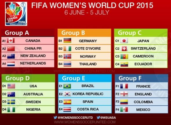10SOCCER-CALENDER OF WORLD CUP 2015 WOMEN'S SOCCER